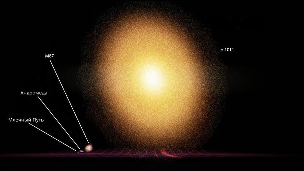 просительная ектения сколько галактик во вселенной википедия пожаловать группу